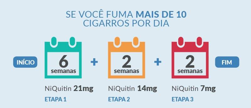 Se fuma mais de 10 cigarros por dia
