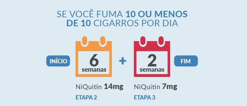 Se fuma 10 ou menos de 10 cigarros por dia